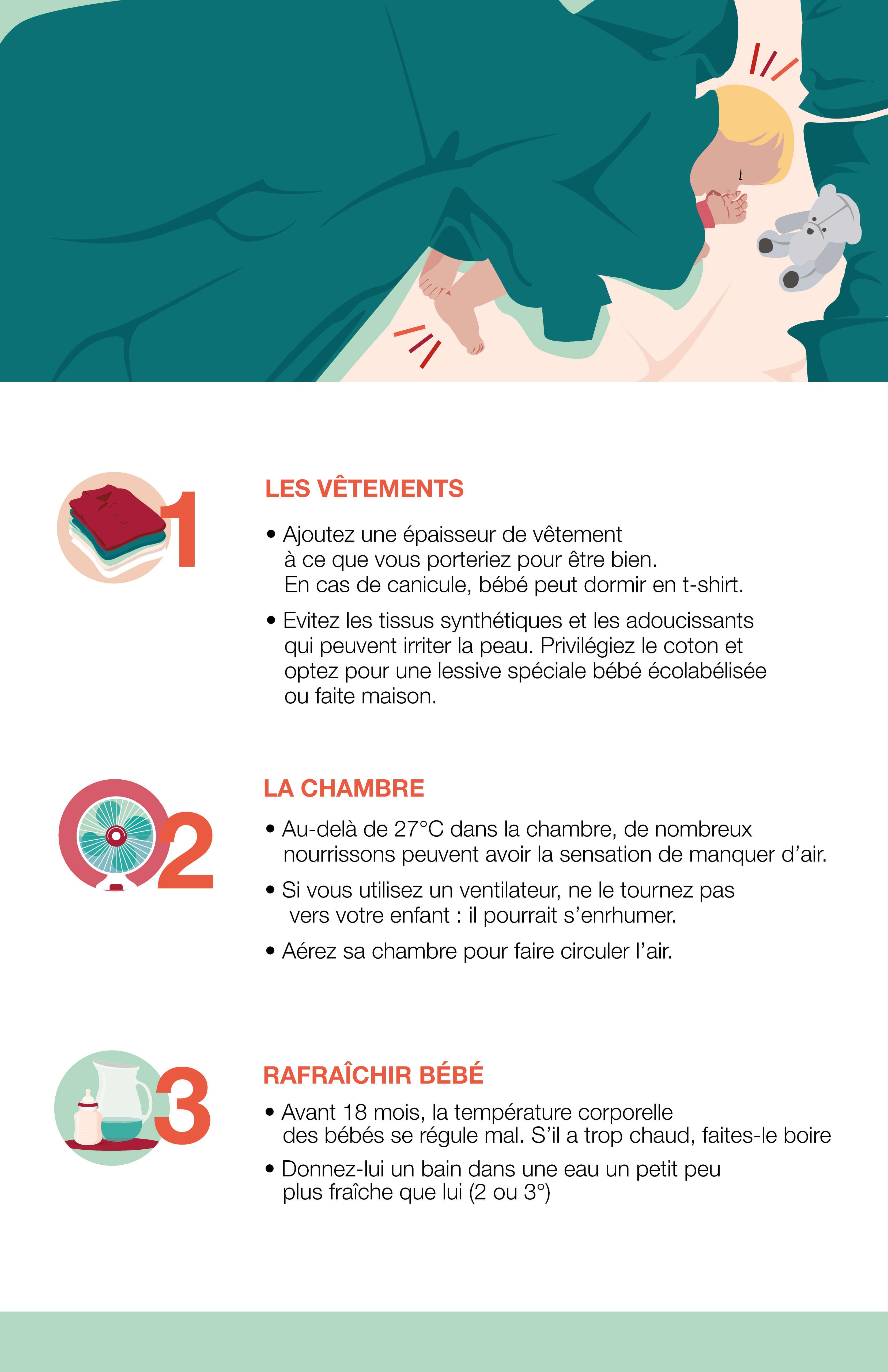 Comment Rafraichir Une Chambre De Bébé comment bien dormir par fortes chaleurs ?