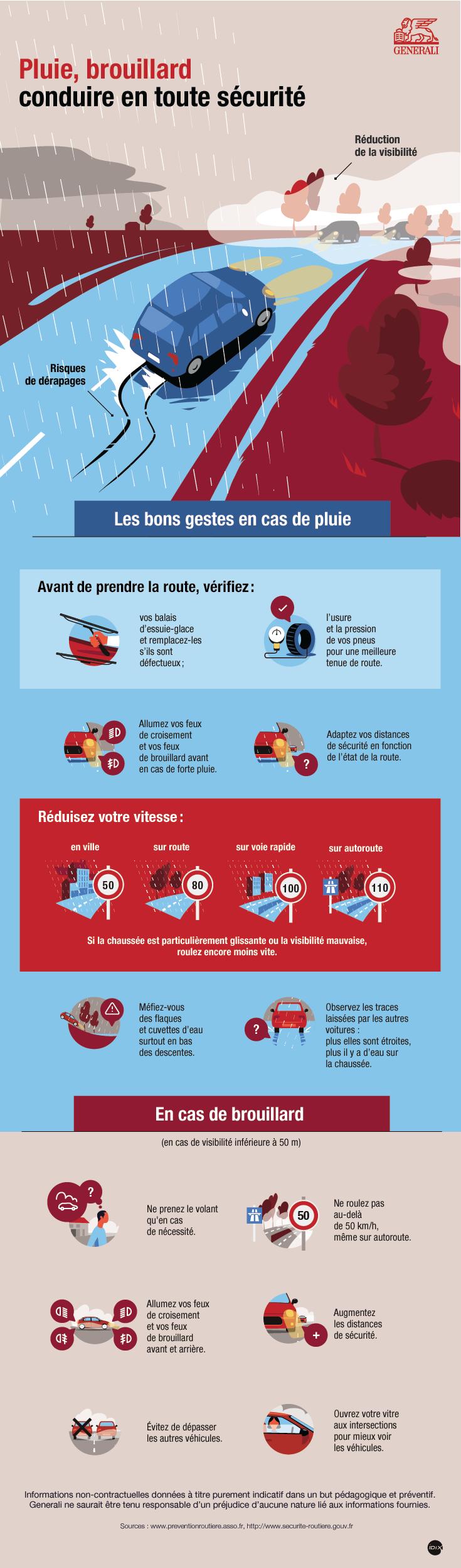 Pluie, brouillard: adoptez les bons gestes de conduite face aux intempéries