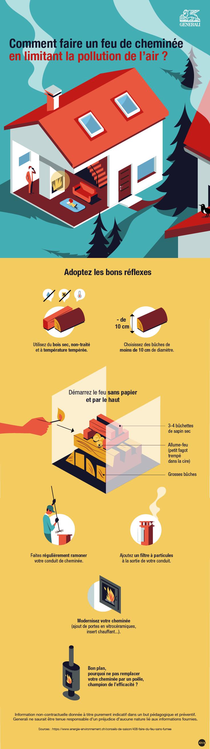 Feux de cheminée : quelle règlementation infographie