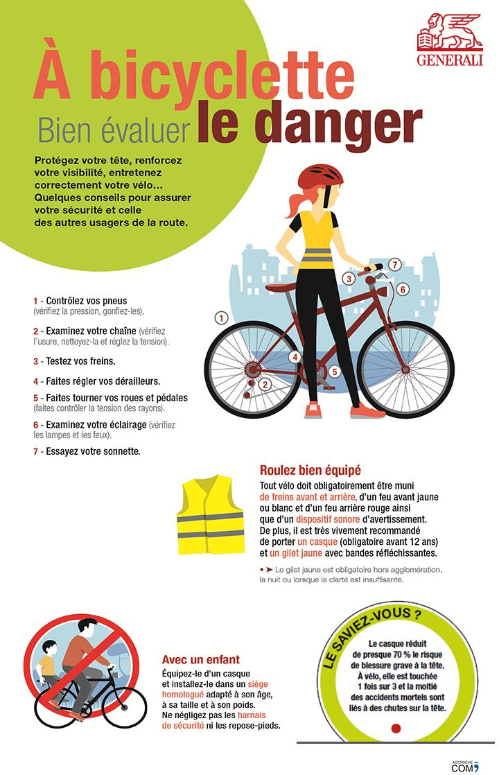 A bicyclette, bien évaluer le danger