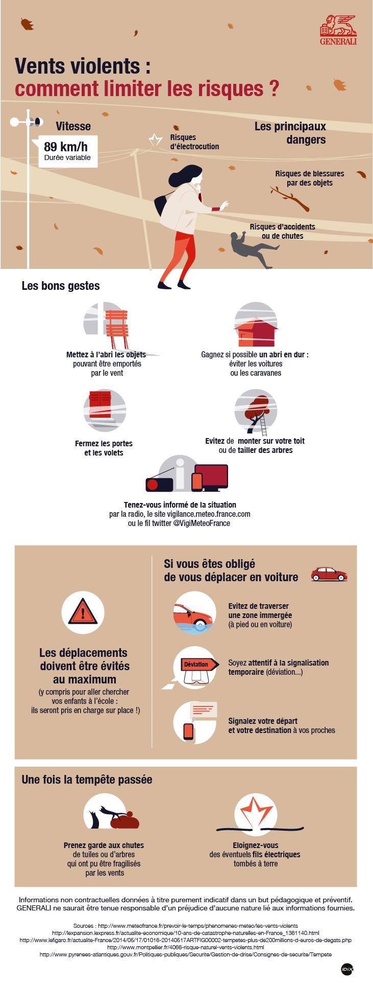 Alerte météo : Tempêtes ce week-end en France
