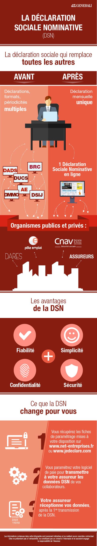 DSN : la déclaration sociale qui remplace toutes les autres