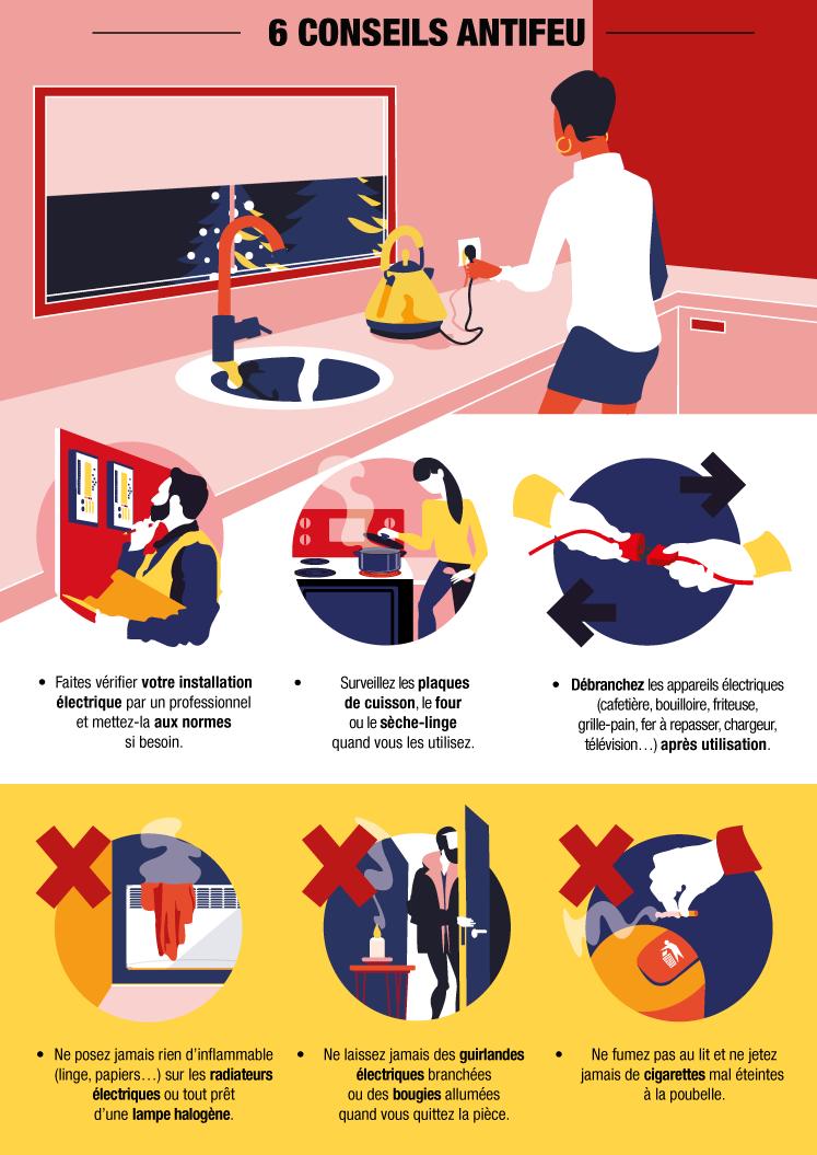 infographie-antifeu